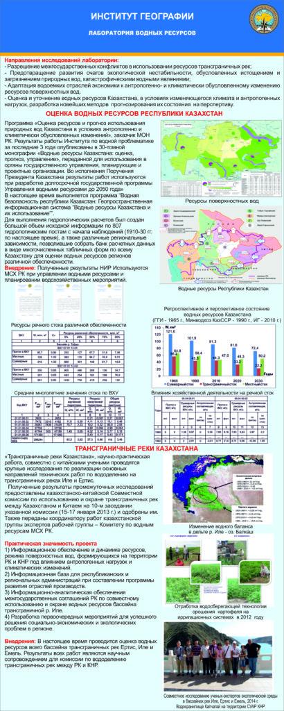 Баннер лаборатории Водных ресурсов_08