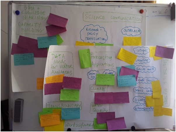 Представления основных результатов в группах.