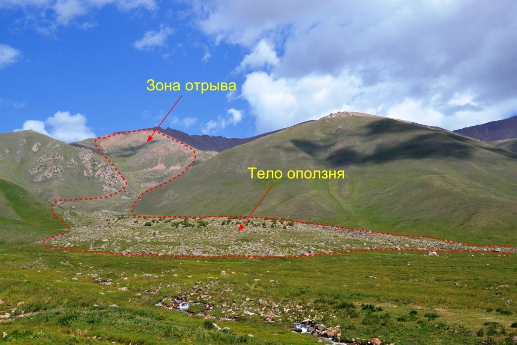 Следы схода скального оползня. Отчетливо видно тело оползня и зона отрыва. В англоязычной литературе явление получило название – каменная лавина